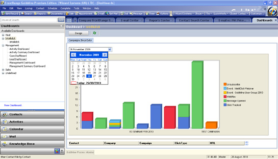 IntelliClick_dashboard_gold