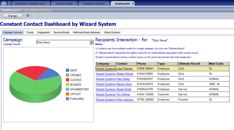 Constant_contact_goldmine_dashboard_by_wizard_systems